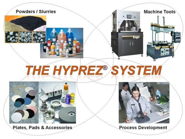 The HYPREZ System
