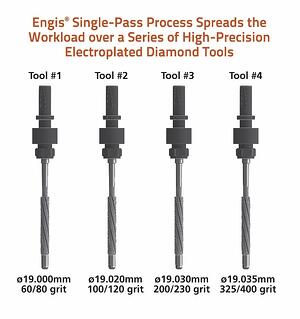 Engis Single-Pass Process spreads the workload over a series of high-precision electroplated diamond too